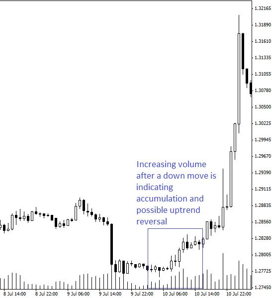 1-hour-chart-of-EURUSD1