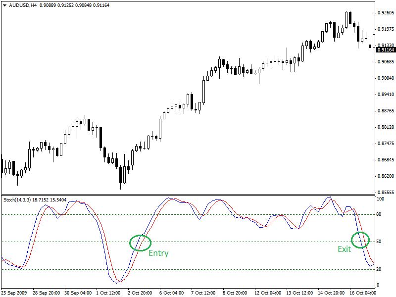 4-hour-chart-of-AUDUSD1