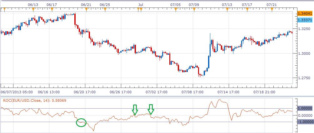 4-hour-chart-of-EURUSD