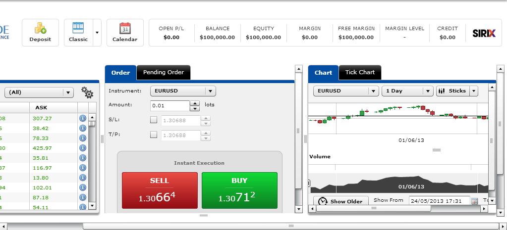 AVA-Web-Trading-2