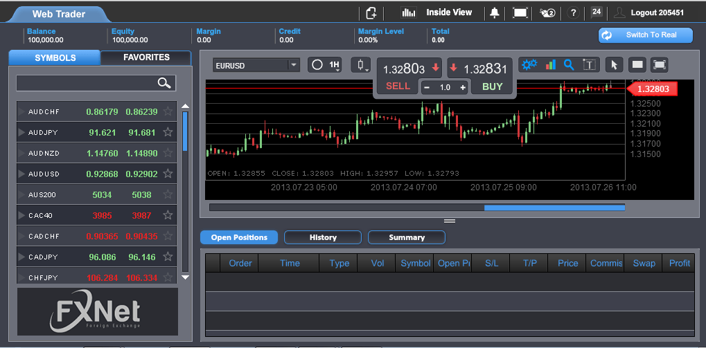 FXNet-MT4-Simple-Trader