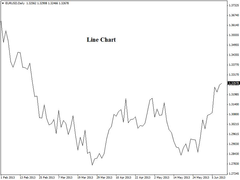 Line-Chart-1
