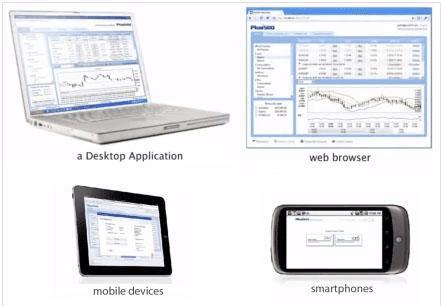 Plus-500-trading-platforms