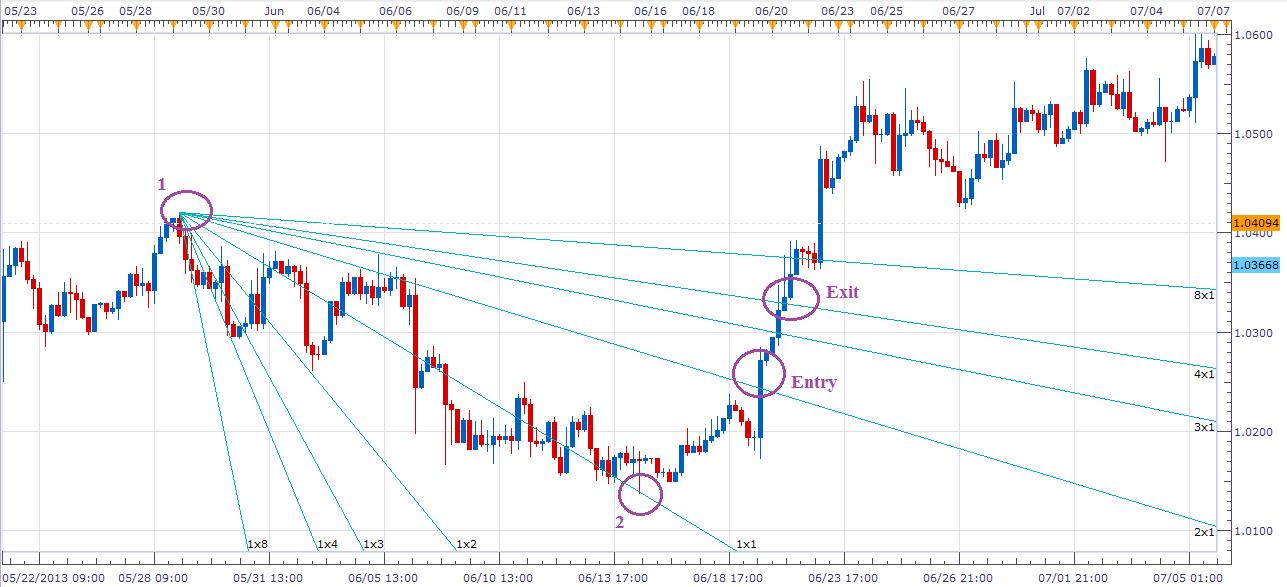 Trend-Reversal-1