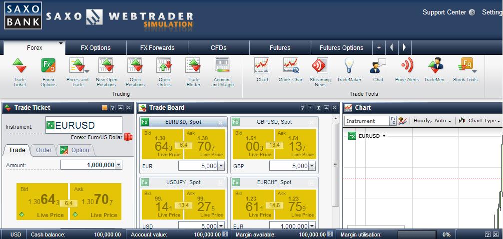 saxobank webtrader