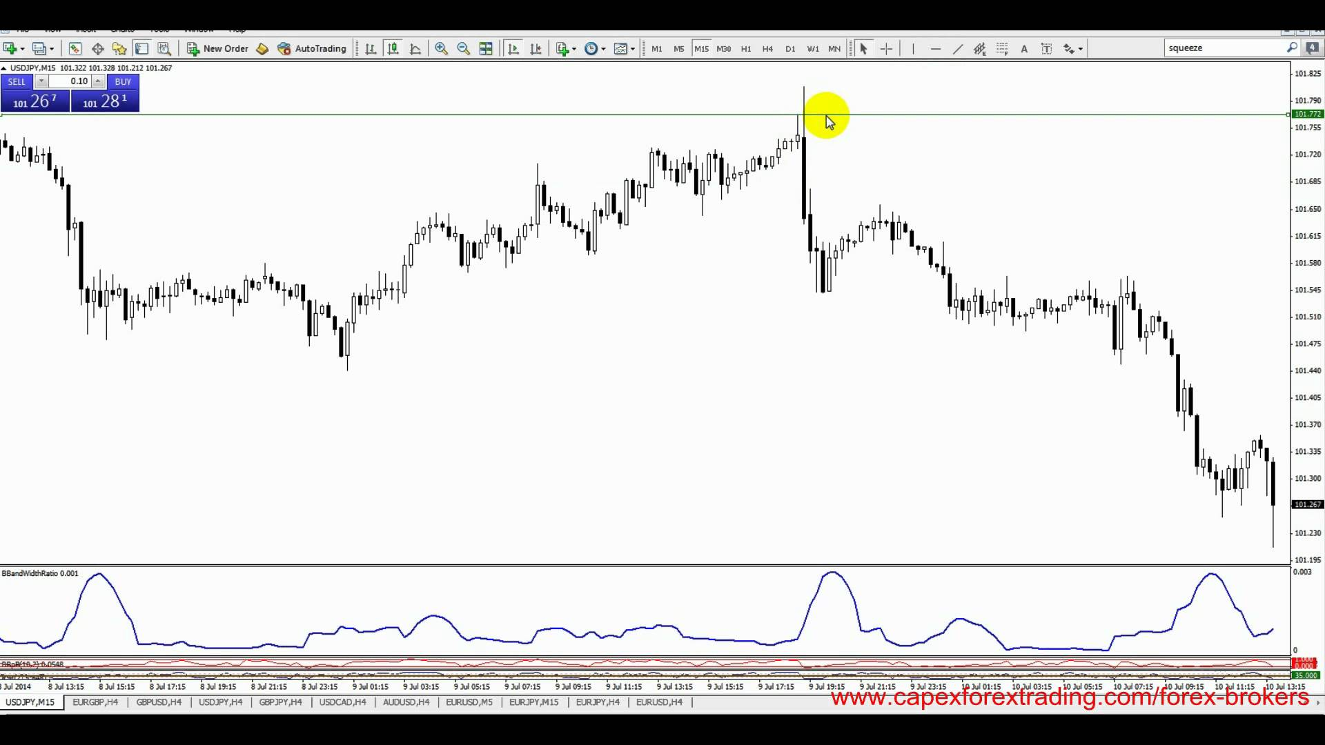 Difference between fixed spreads and variable spreads