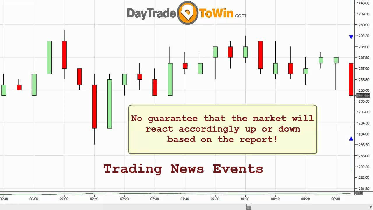 Forex News Trading Strategy – How to Trade the News