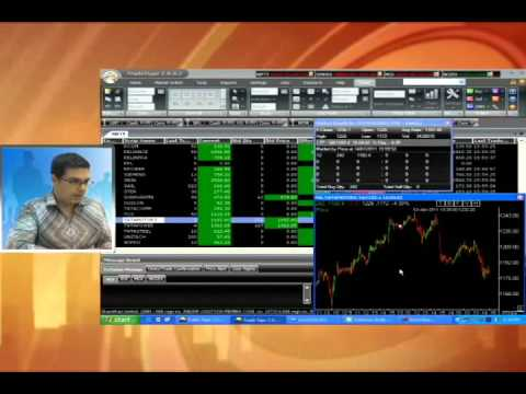 How to Use the RSI for Intraday Trading