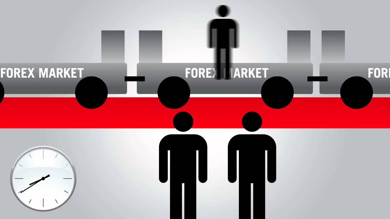 Trading Psychology of Forex Trading