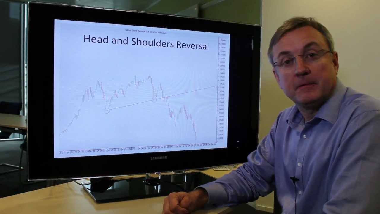Trading the Head and Shoulders Patterns