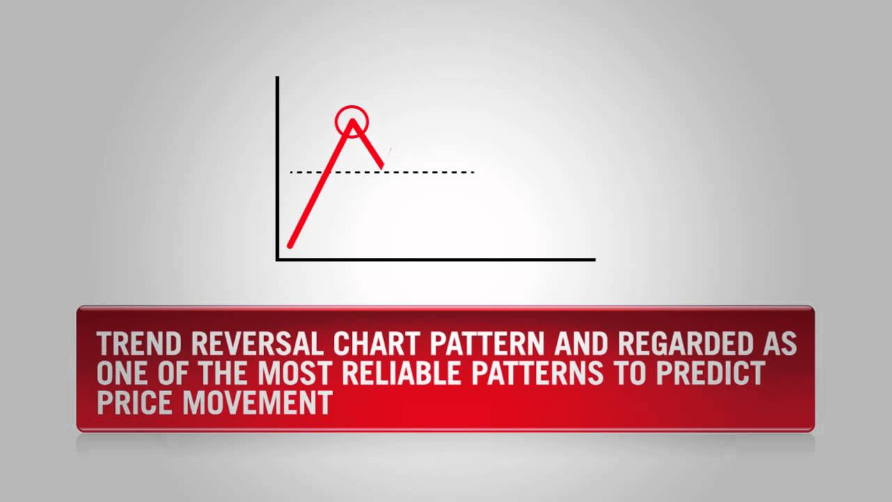 Understanding Chart Patterns in Technical Analysis
