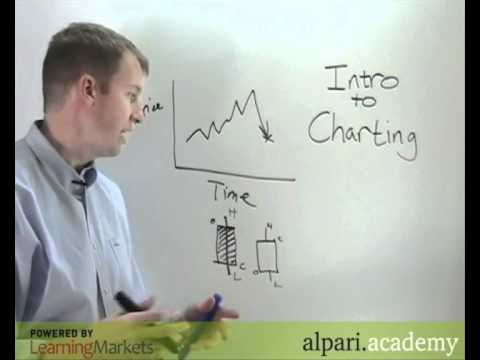 Various Methods of Charting in Forex Trading