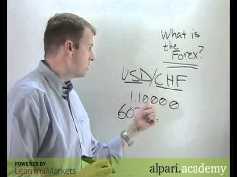 What is Forex Trading? – An Introduction for Beginners