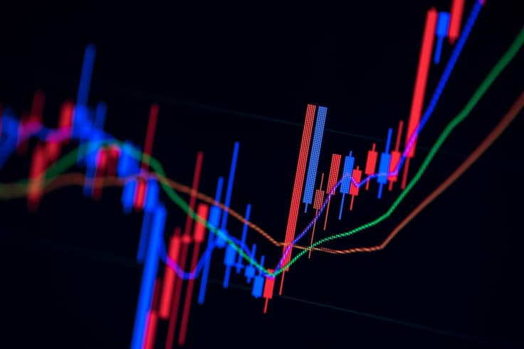 best free charting software for beginners