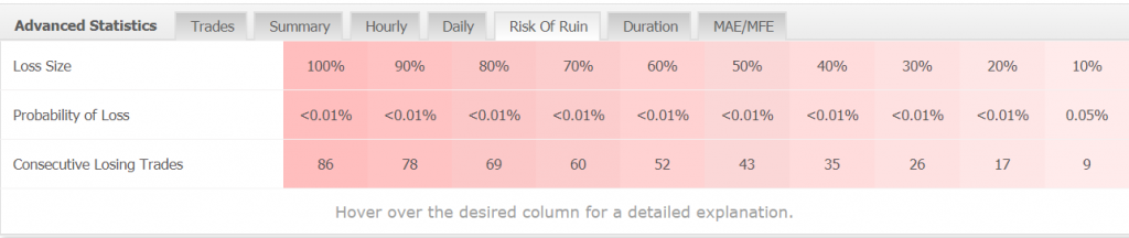 Forex Incontrol Reborn advanced statistics
