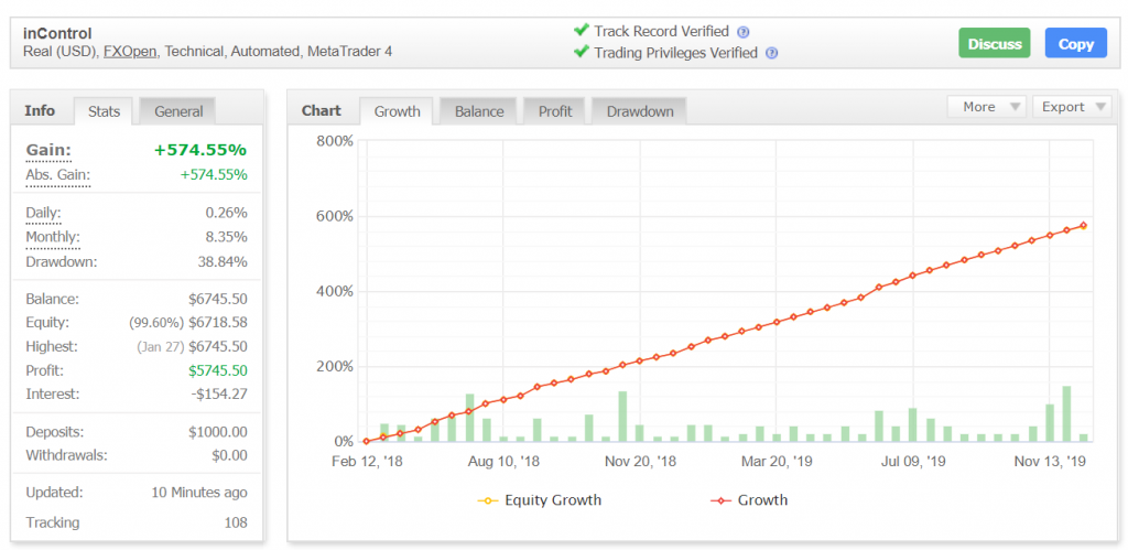 Forex Incontrol Reborn trading results