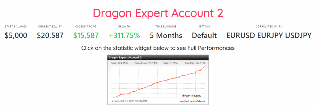 Dragon Expert live account