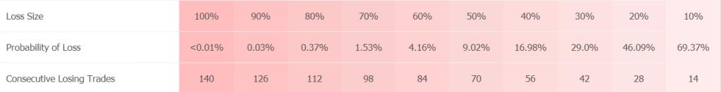 FXSecret Immortal statistics