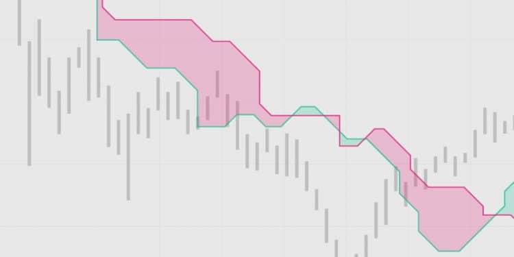 ichimoku chart