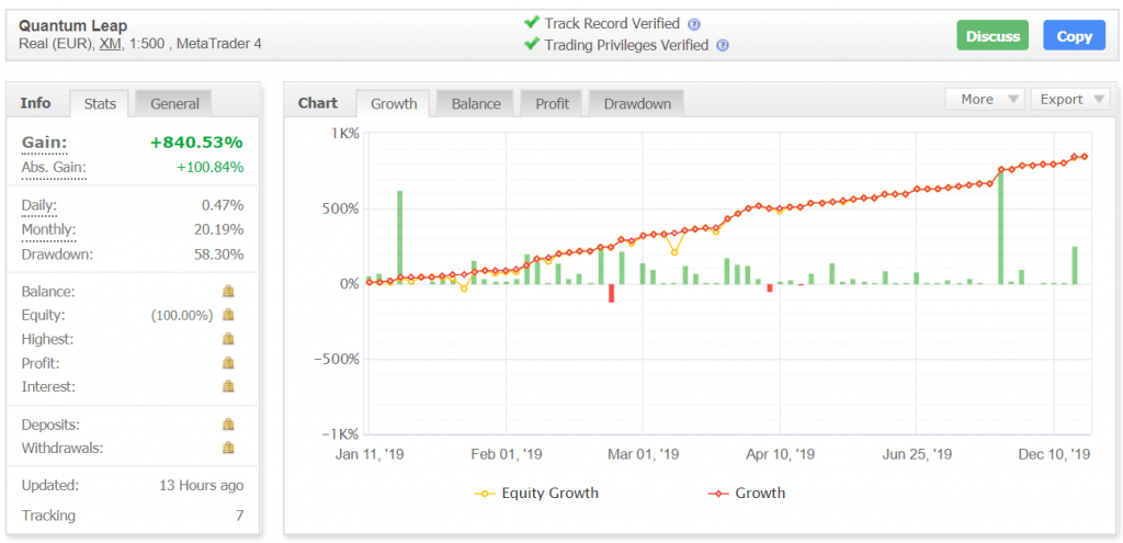 Perfect Trend System Robot Myfxbook