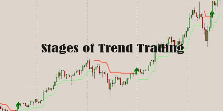Stages of Trend Trading That You Should Know