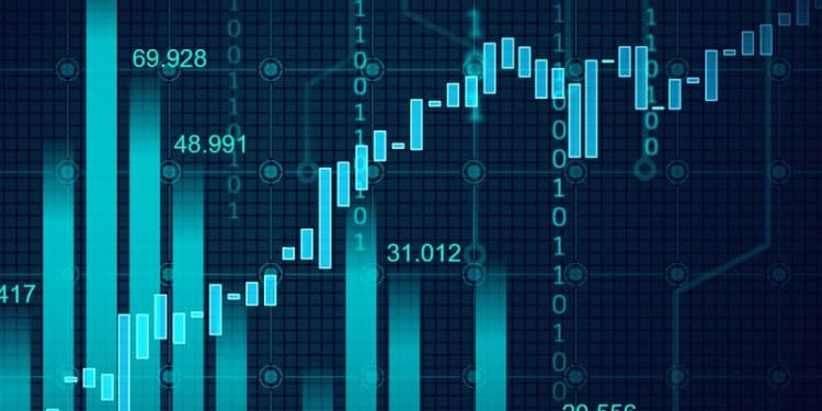 The Best Combinations of Forex Indicators for Day Trading