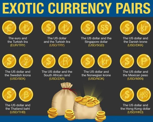 Exotic pairs