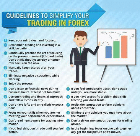 Forex Trading K.I.S.S.: Simplicity is Essential