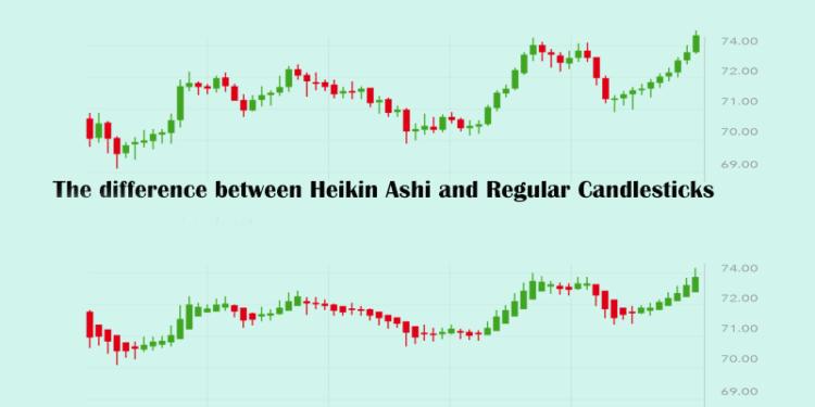 The difference between Heikin Ashi and Regular Candlesticks