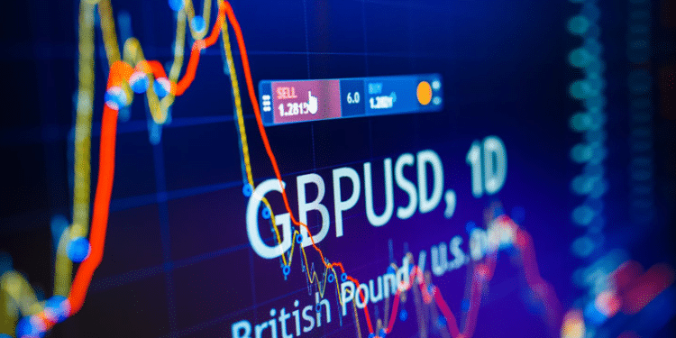 How to Trade GBP/USD Using Price Channel Indicator?