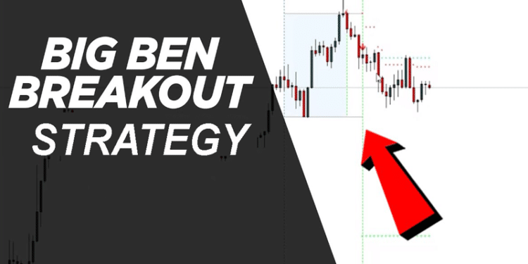 Round the Clock: the Big Ben Breakout Strategy in Forex