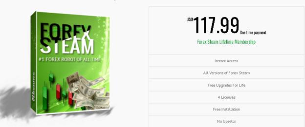 Forex Steam price