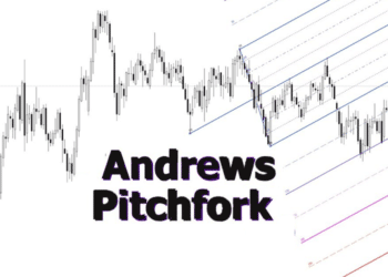 Forex Trading Tools: Andrews Pitchfork In Trading