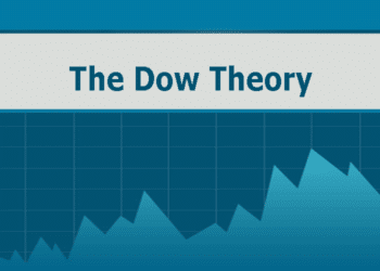 How to apply the Dow theory in trading any market