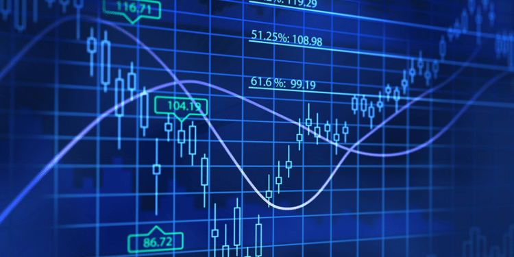 10 Not to Be Missed Indices When Trading