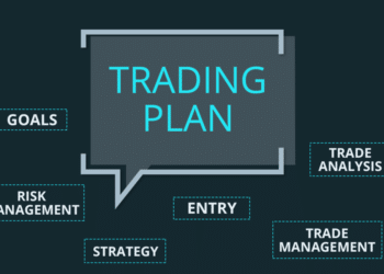 Five ways to follow your trading plan