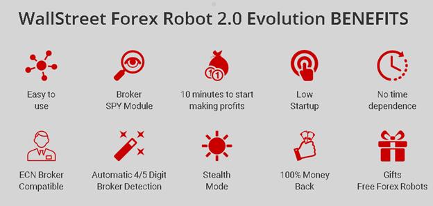 WallStreet Forex Robot features