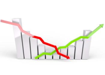 How to break a losing streak in trading
