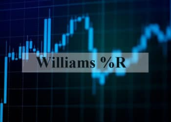 The Trading Indicator You Have not Heard of – The Williams %R