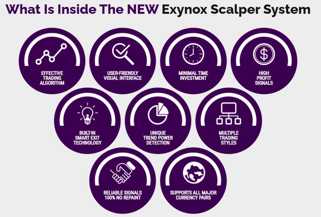 Exynox Scalper characteristics
