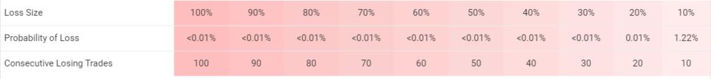 FXZipper trading results