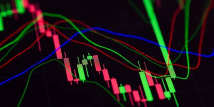 An Introduction To Forex Trend Indicators