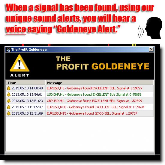 GoldenEye Indicator alerts