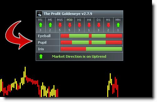 GoldenEye Indicator features