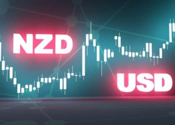 NZD/USD is in Overbought Zone - Is a Pullback in Play in 2021?