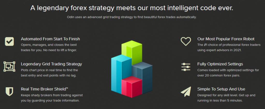 Odin Forex Robot Strategy