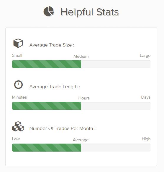 Odin Forex Robot Helpful Stats