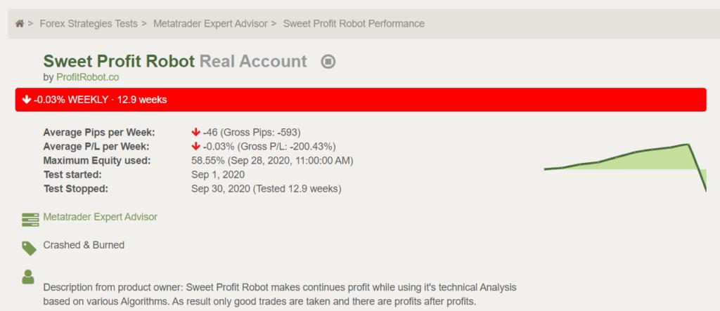 Sweet Profit Robot People feedback
