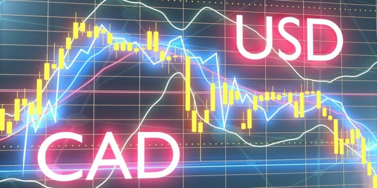 USD/CAD: Currency Boost from Employment and Trade Deal