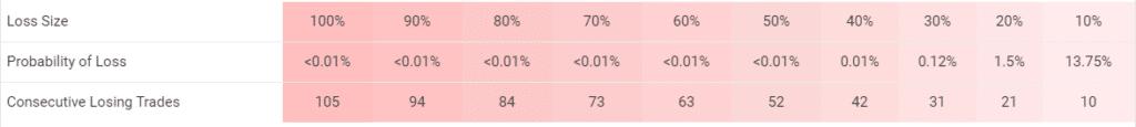 1000pipBuilder trading results